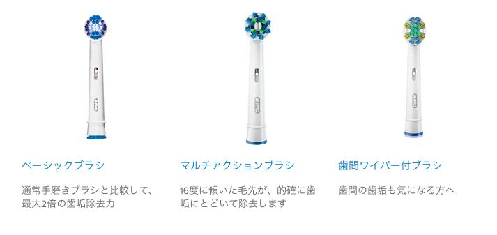 電動歯ブラシ「BRAUN Oral-B」手磨きの12倍の磨き力に感動。
